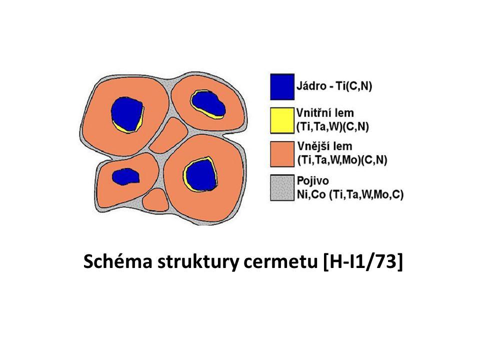 Schéma struktury cermetu [H-I1/73]
